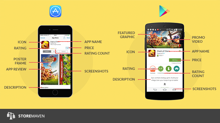 25 Highly Effective Mobile App Marketing Strategies to Grow